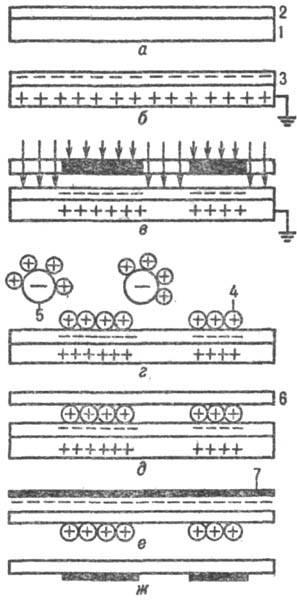 Химическая энциклопедия Советская энциклопедия 4052-3.jpg