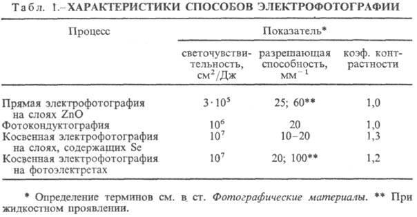Химическая энциклопедия Советская энциклопедия 4052-5.jpg