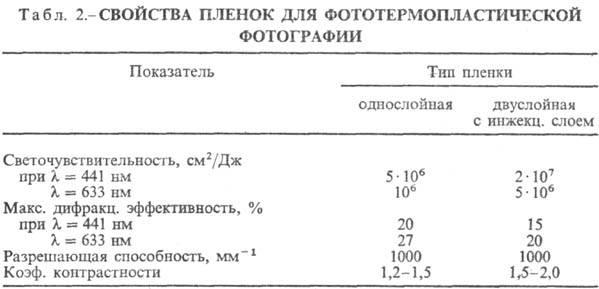 Химическая энциклопедия Советская энциклопедия 4052-6.jpg