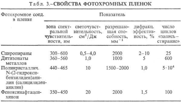 Химическая энциклопедия Советская энциклопедия 4052-8.jpg