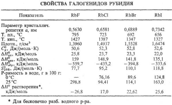 Химическая энциклопедия Советская энциклопедия 4057-25.jpg