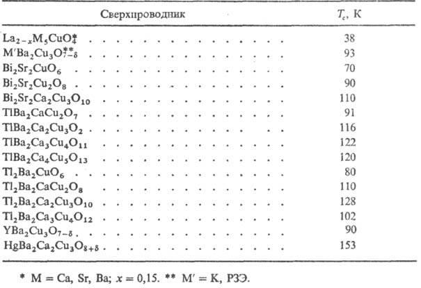 Химическая энциклопедия Советская энциклопедия 4059-13.jpg