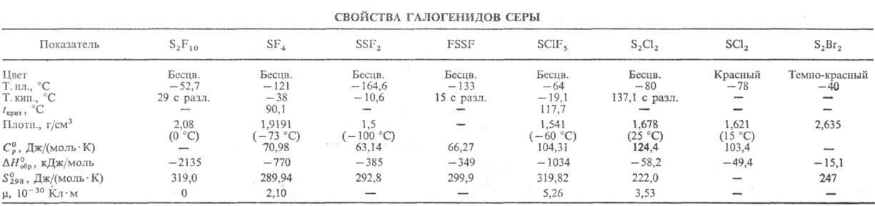 Химическая энциклопедия Советская энциклопедия 4066-42.jpg