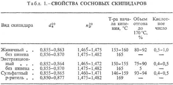 Химическая энциклопедия Советская энциклопедия 4072-14.jpg