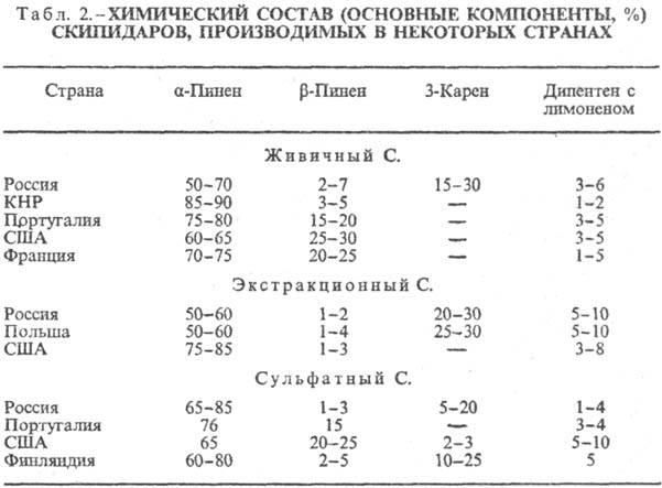 Химическая энциклопедия Советская энциклопедия 4072-15.jpg