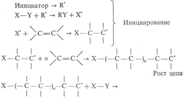 Химическая энциклопедия Советская энциклопедия 4103-24.jpg