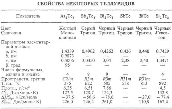 Химическая энциклопедия Советская энциклопедия 4103-9.jpg