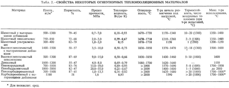 Химическая энциклопедия Советская энциклопедия 4105-2.jpg