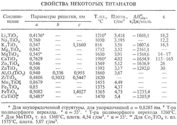 Химическая энциклопедия Советская энциклопедия 4119-4.jpg