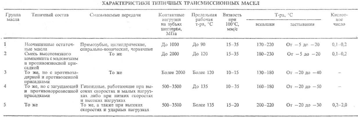 Химическая энциклопедия Советская энциклопедия 4124-5.jpg