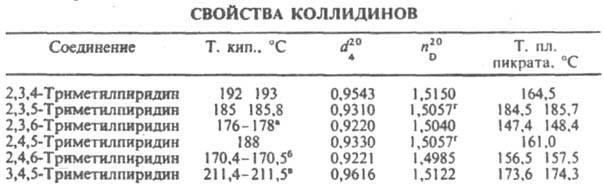Химическая энциклопедия Советская энциклопедия 421_440-21.jpg