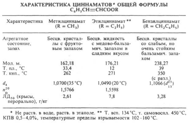 Химическая энциклопедия Советская энциклопедия 461_480-44.jpg
