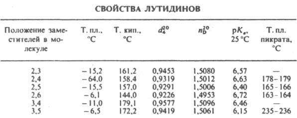 Химическая энциклопедия Советская энциклопедия 601_621-8.jpg