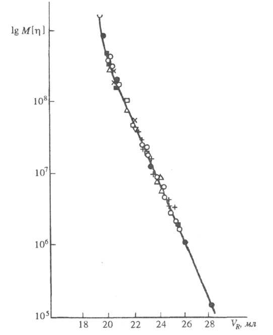 Химическая энциклопедия Советская энциклопедия 6028-27.jpg
