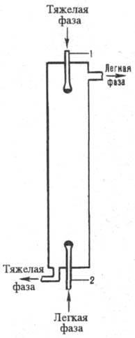 Химическая энциклопедия Советская энциклопедия 6029-47.jpg