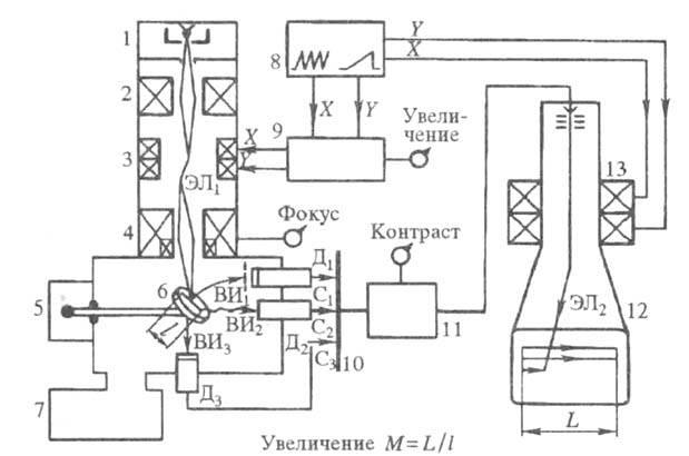 Химическая энциклопедия Советская энциклопедия 6033-2.jpg
