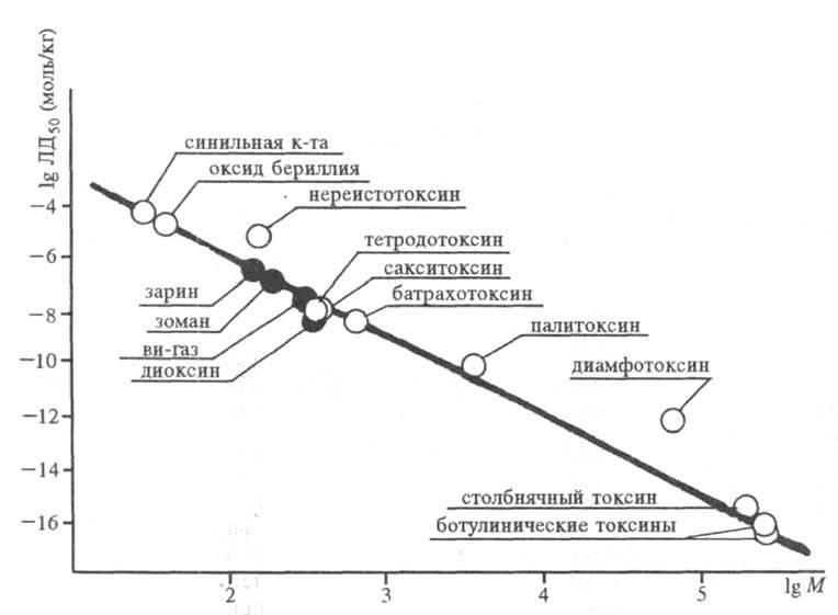 Химическая энциклопедия Советская энциклопедия 6048-18.jpg