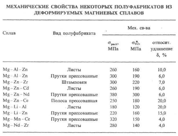 Химическая энциклопедия Советская энциклопедия 622_640-14.jpg